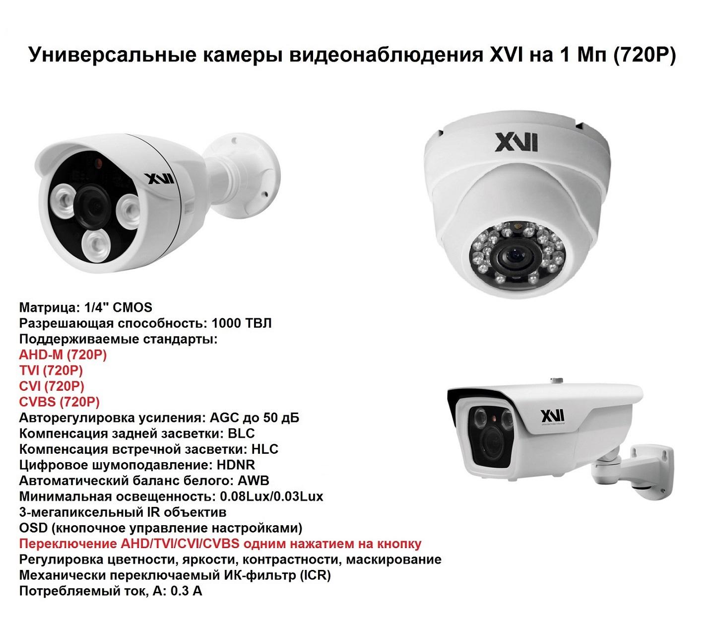 Защита для камеры видеонаблюдения своими руками 76