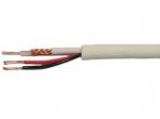 RG59 CU (2х0.75) кабель для видеонаблюдения комбинированный внутренний